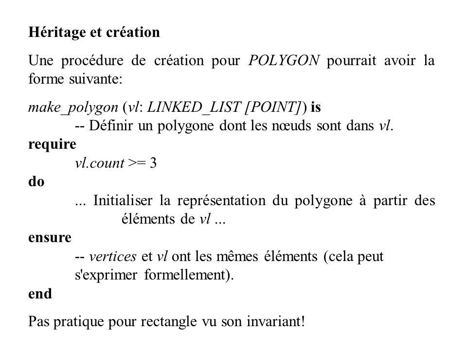 Héritage et création Une procédure de création pour POLYGON pourrait avoir la forme suivante: make_polygon (vl: LINKED_LIST [POINT]) is.